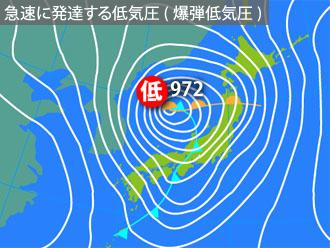 急速に発達する低気圧(爆弾低気圧)出典は災害写真データベース http://www.saigaichousa-db-isad.jp/drsdb_photo/photoSearch.do