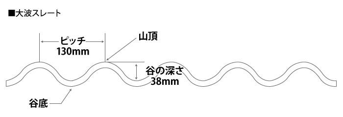 大波スレート説明図