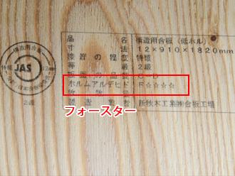 合板のフォースター表記
