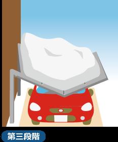 雪の重みに耐えきれなくなったカーポートが完全に破損してしまうと車は大ダメージを免れない