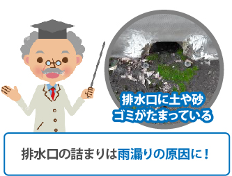 排水口に土やゴミがたまり、詰まってしまうと雨漏りの原因に!